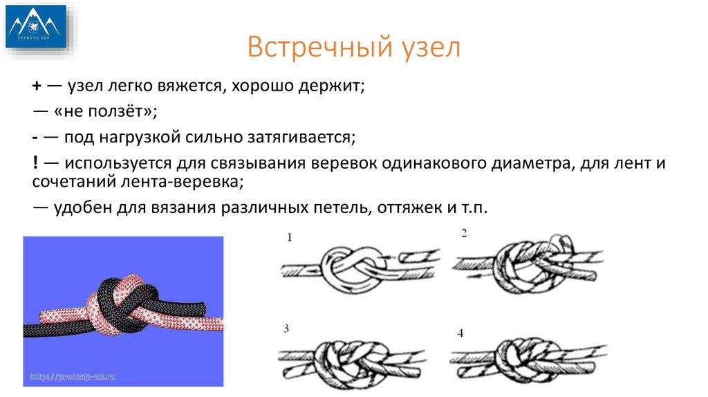 узлы техника вязания и применение