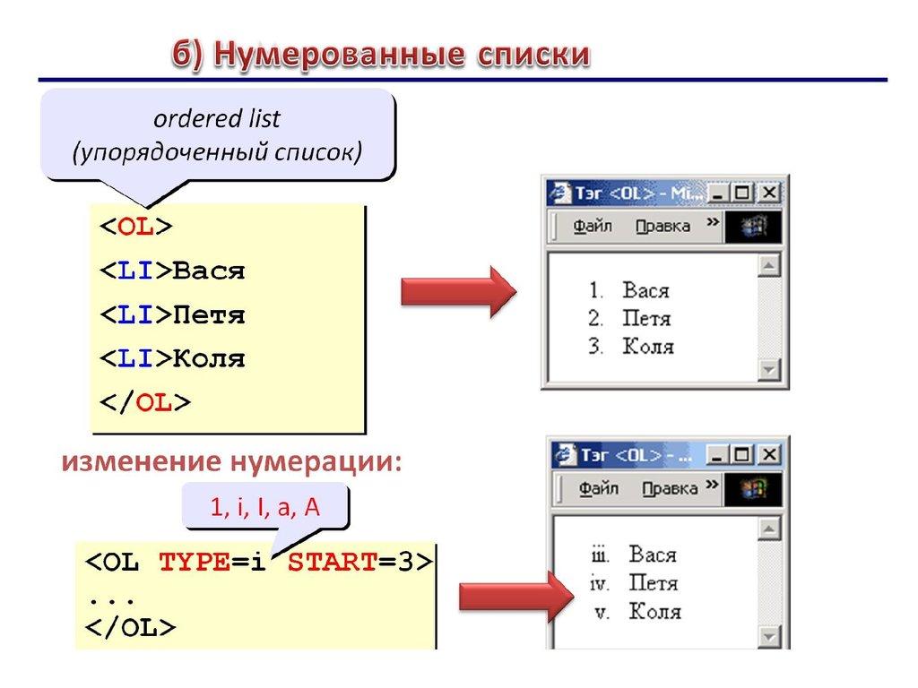 Интерактивный дизайн сайта