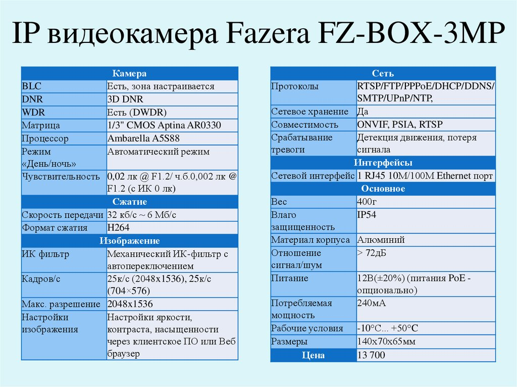 IP видеокамера Fazera FZ-BOX-3MP