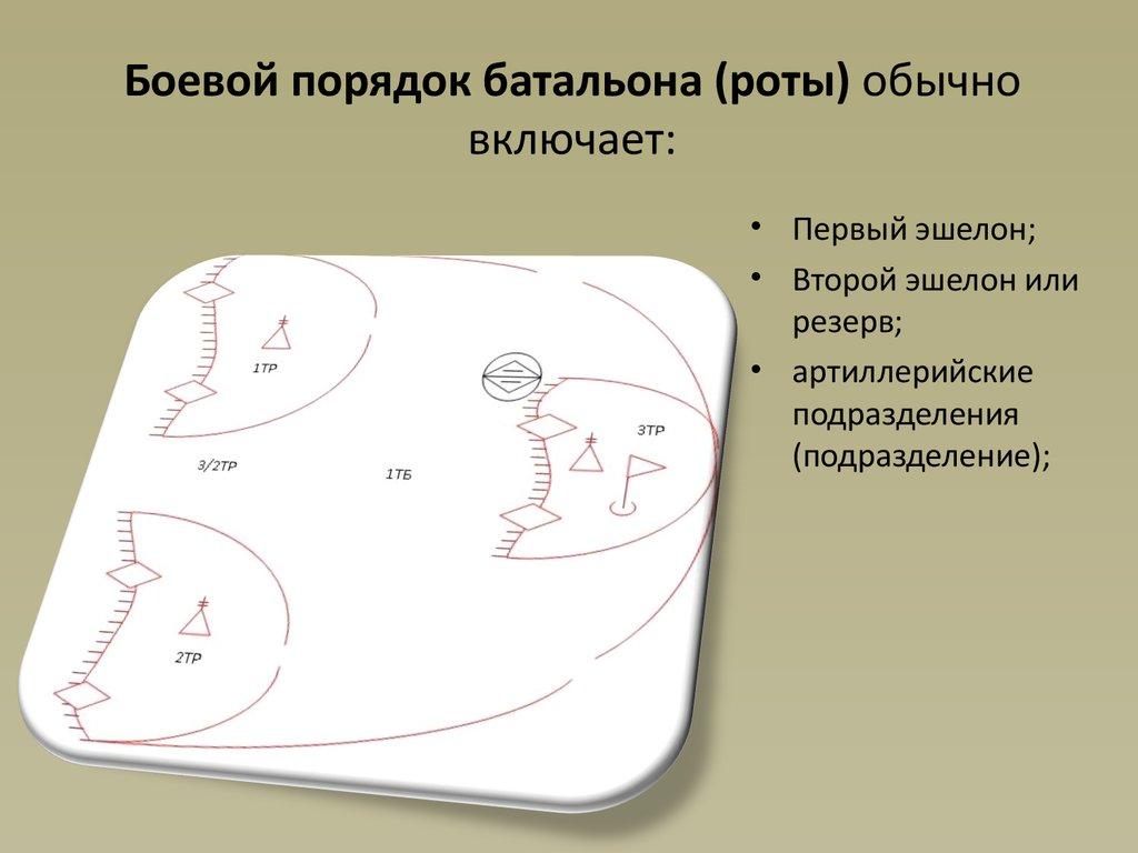 Тяжелые атомные ракетные крейсера ТАРКР типа Киров пр