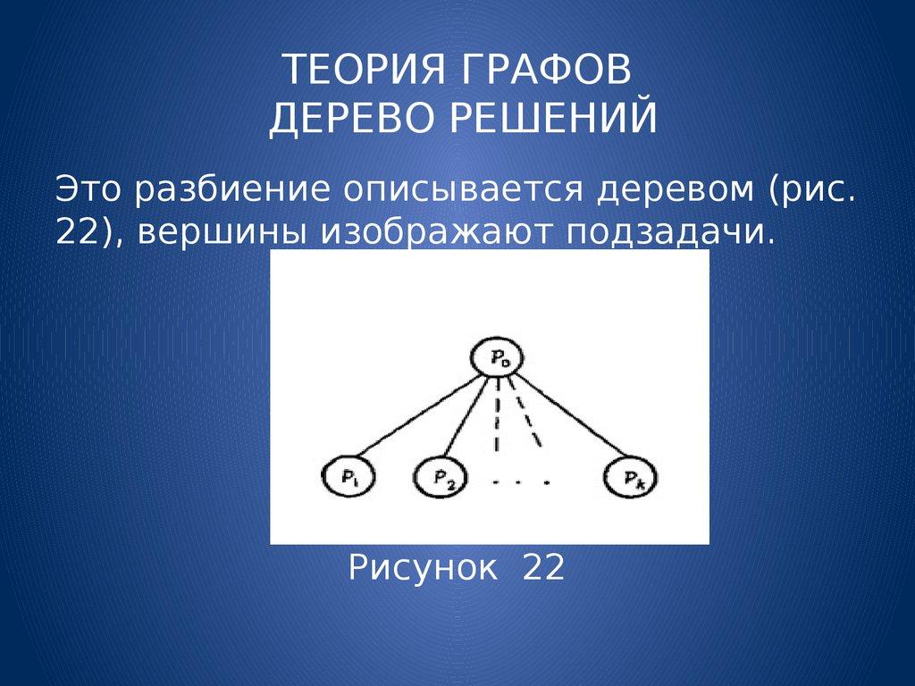 Носов ва - комбинаторика и теория графов