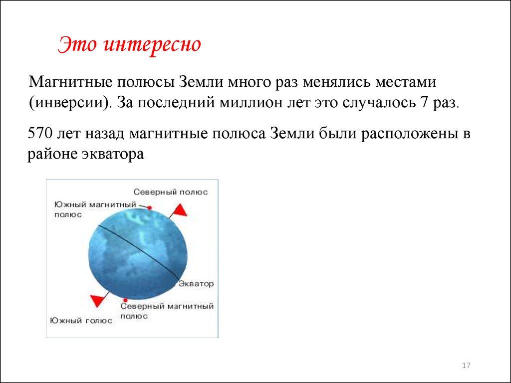 Презентация Магниты И Его Свойства Реферат