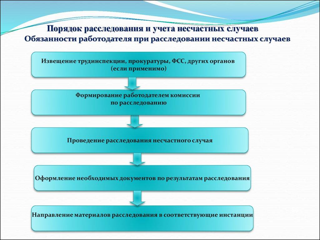 инструкция по заполнению заключительного акта периодического медосмотра