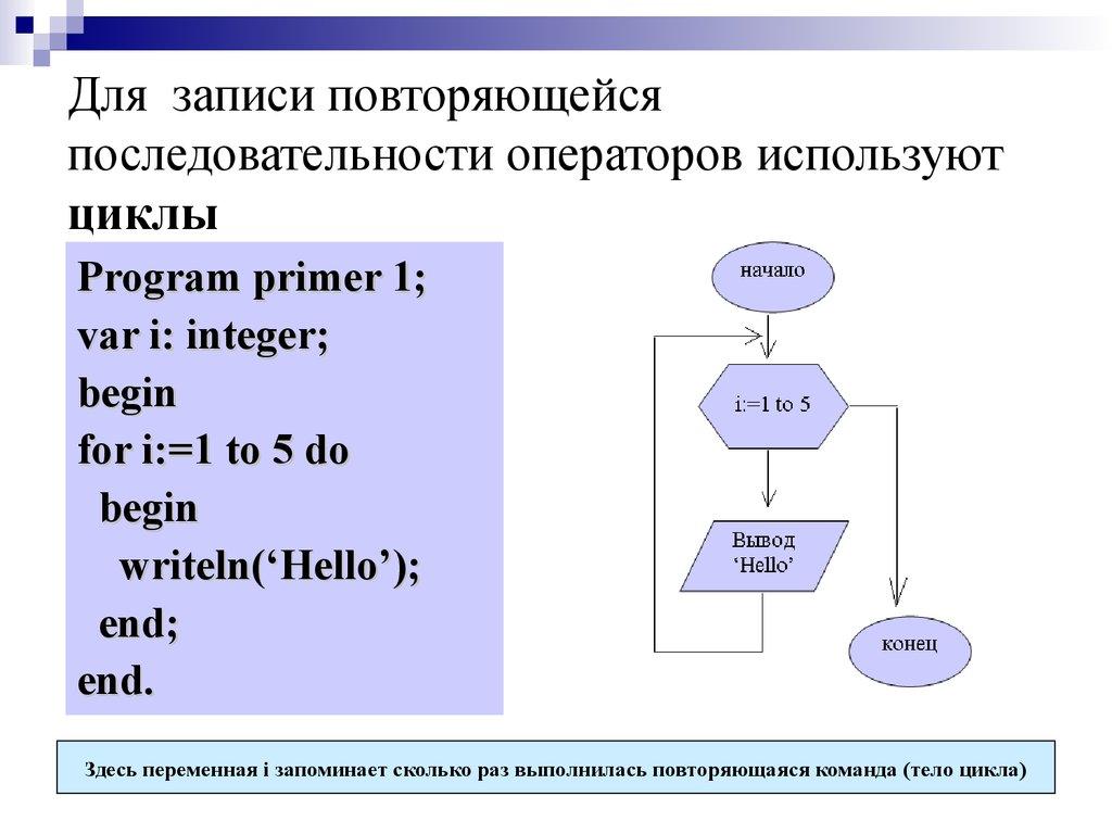 Циклы В Паскале Презентация 9 Класс
