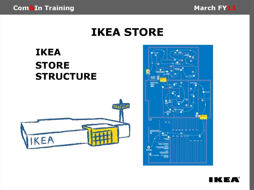 Ikea understanding the roles art 2 online for Tutorial ikea home planner