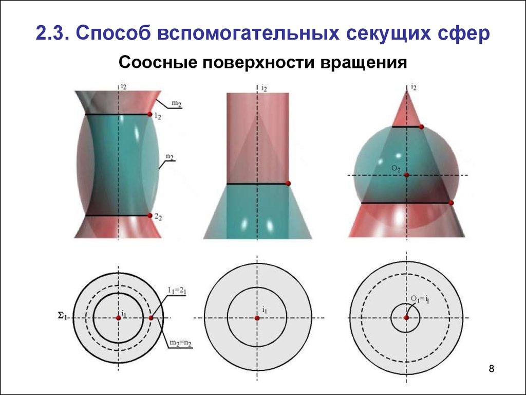 Творчество Варлама Шаламова в