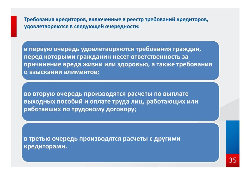 замена кредитора в реестре требований кредиторов