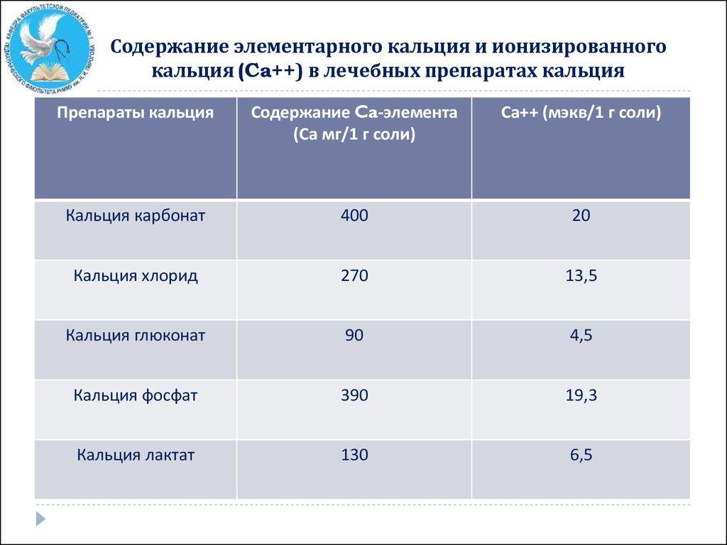 Гипотрофия у детей раннего возраста: 1, 2 и 3 степени (лечение)