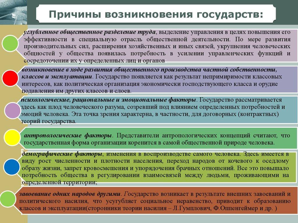 Причины И Формы Возникновения Государства Шпаргалка