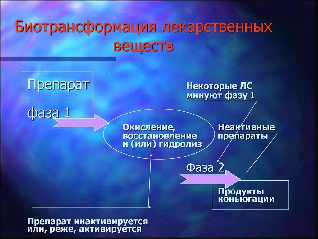 быстрое выведение паразитов из организма