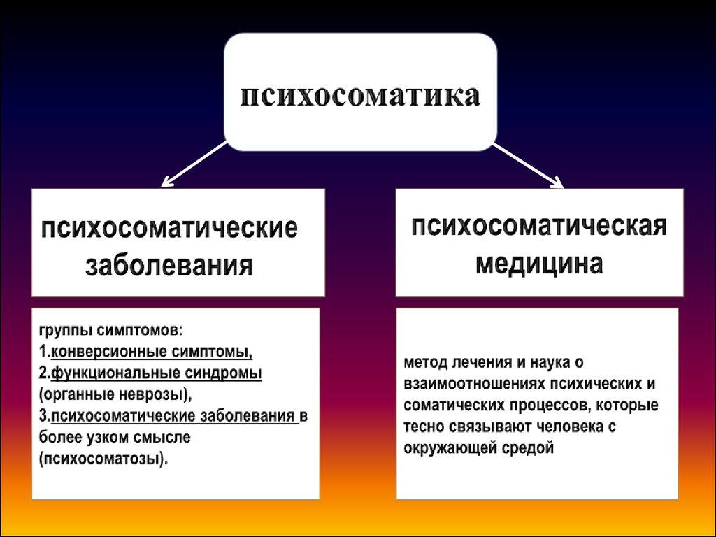 Психосоматический
