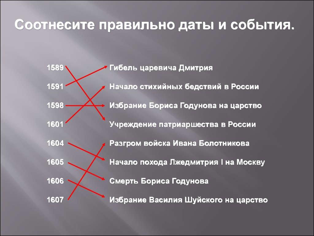 смутное время в россии реферат