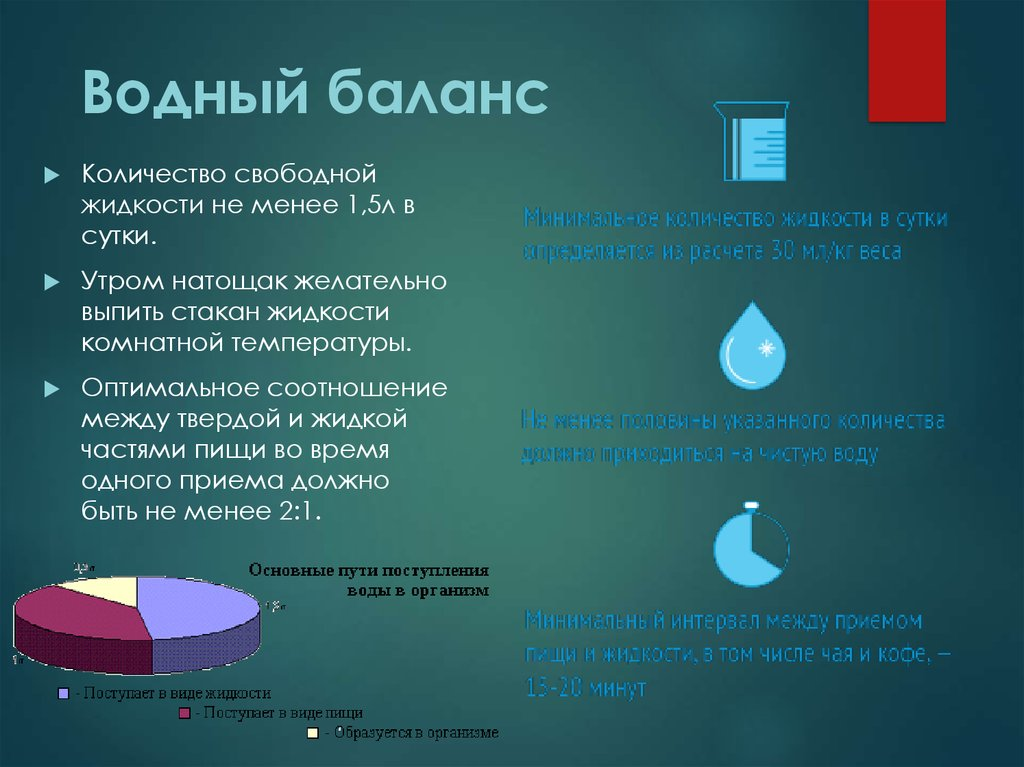 Подсчет водного баланса беременной 90