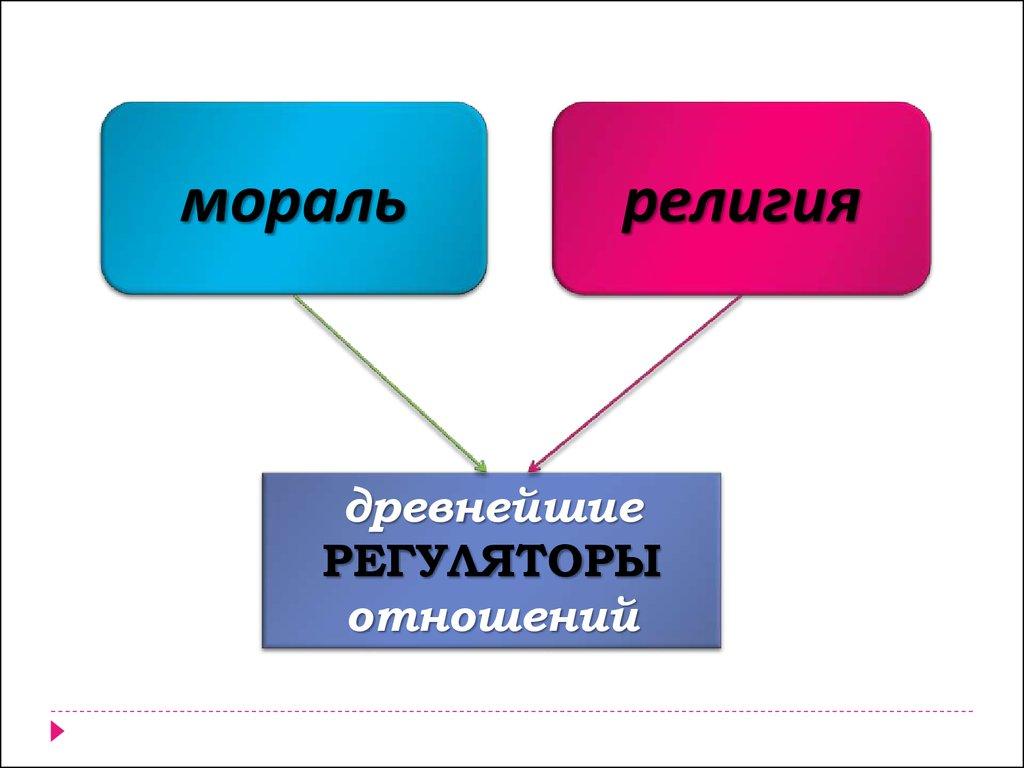 приветствие в деловых письмах на английском