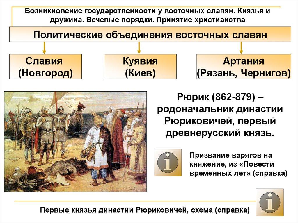 Картинки по запросу славия и куявия