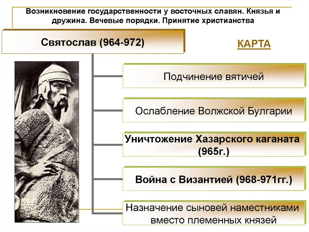 Появление Славян Кратко