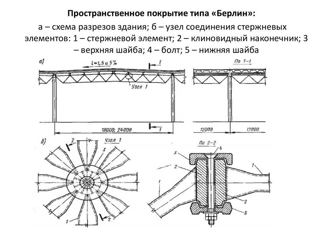 металлические пространственные конструкции презентация