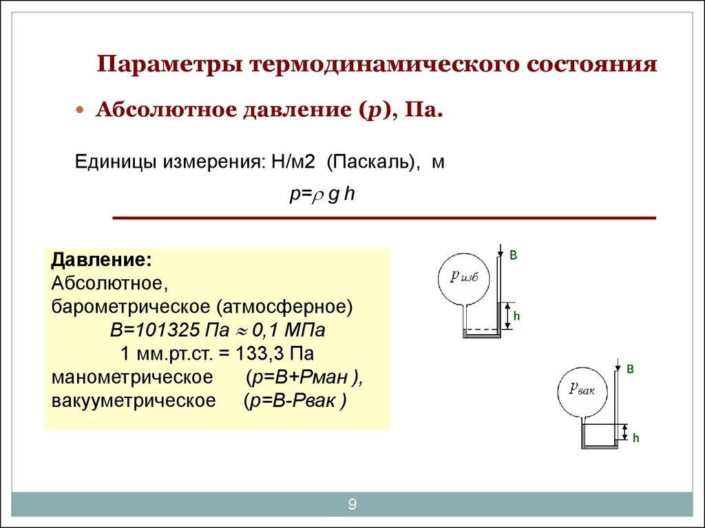 book applied univariate bivariate and multivariate