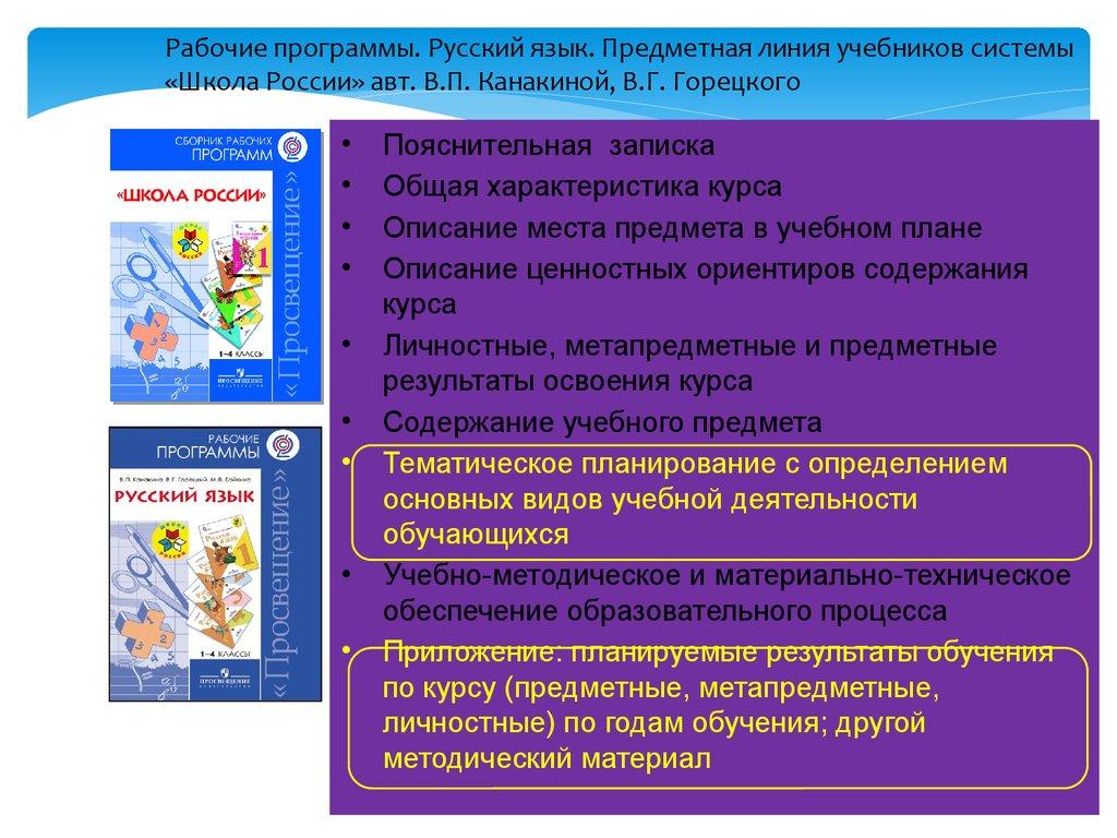 Рабочие программы 4 класс российский язык школа рф фгос с ууд
