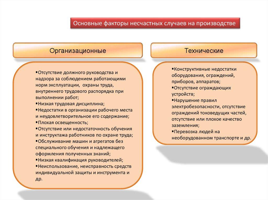 Инструкция По Охране Труда При Работе Со Спиртом Этиловым - фото 5