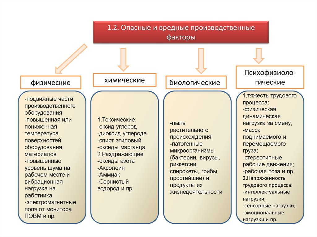 инструкция по охране труда для практикантов на предприятии - фото 3