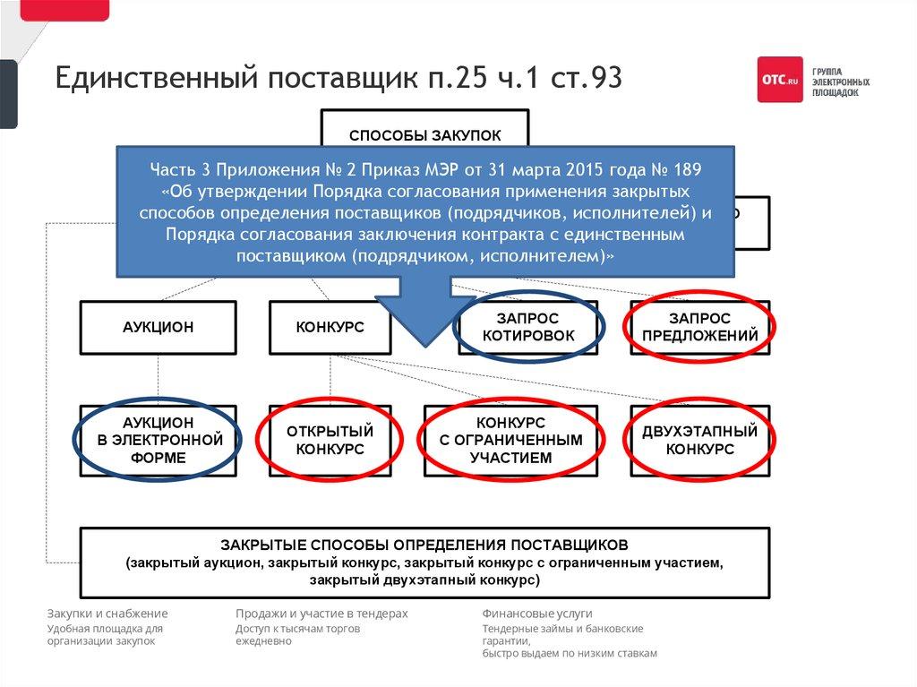 Вязание для детей схема описание модель