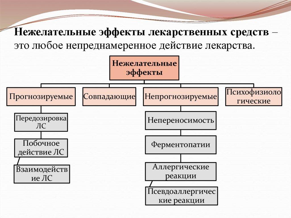 Препарат Аликапс: инструкция, состав, <b>цена</b> средства и ...