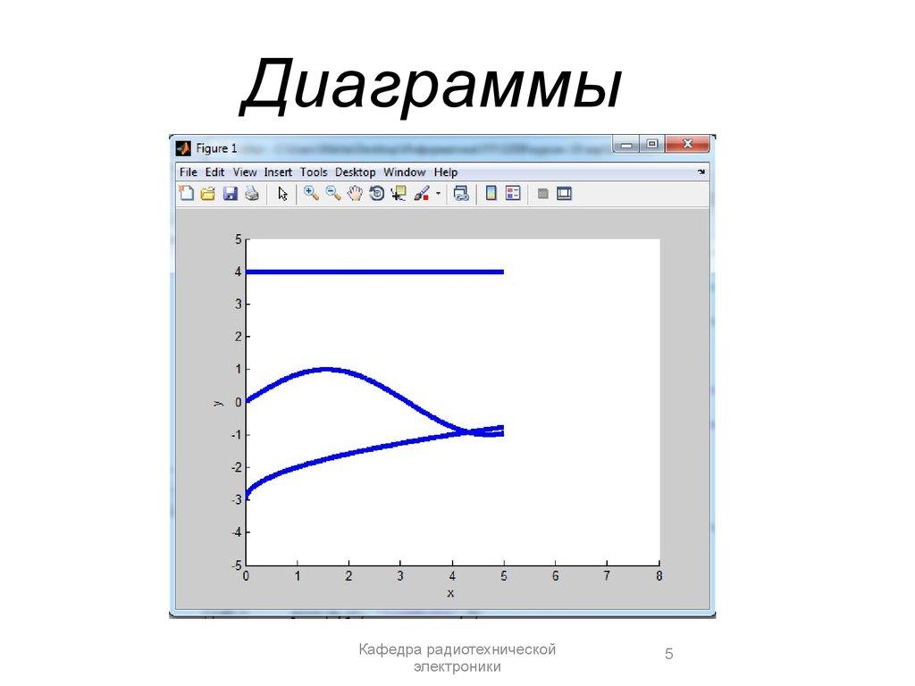 матлаб онлайн программа - фото 6