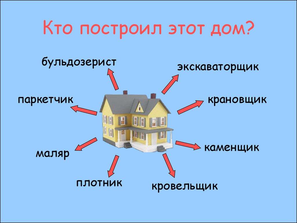 Тест по Восточной Сибири 8 Класс
