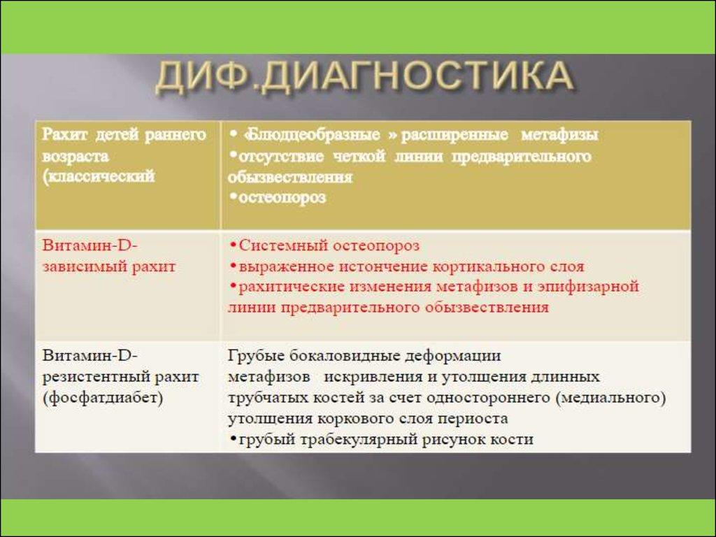 презентация по близкородственным бракам