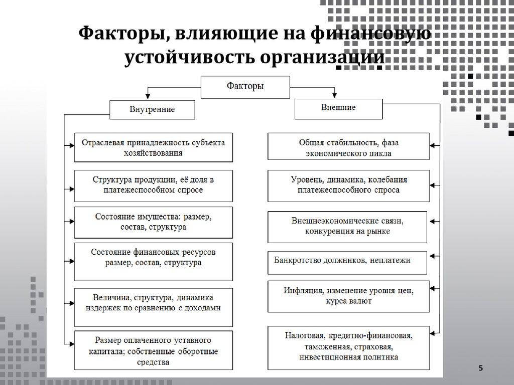этого факторы определяющие кредитную политику предприятия магазинов России других