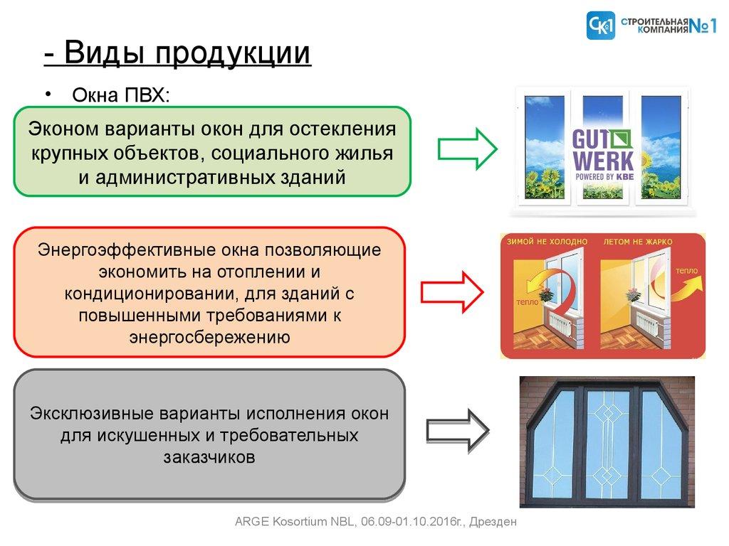 Редуксин 10 мг инструкция по применению отзывы врачей