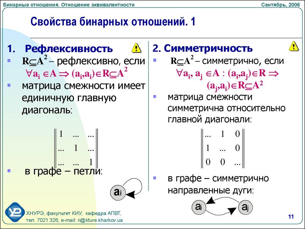 Бинарные отношения примеры решения задач свойств