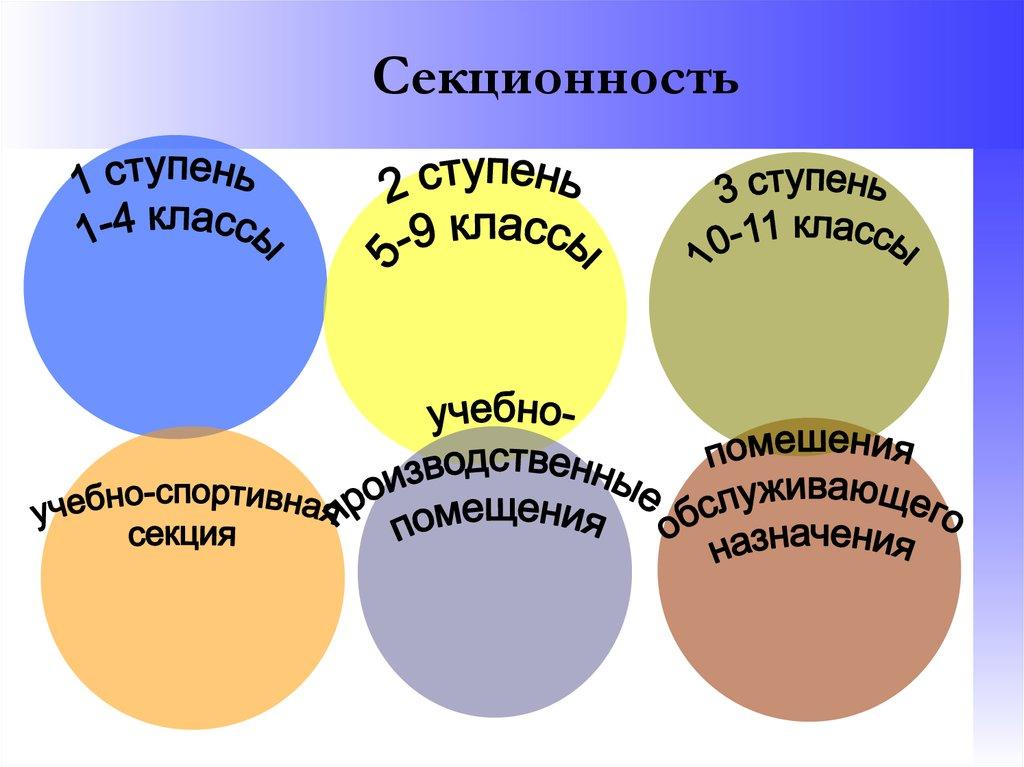 Городская поликлиника 2 красноярск фото