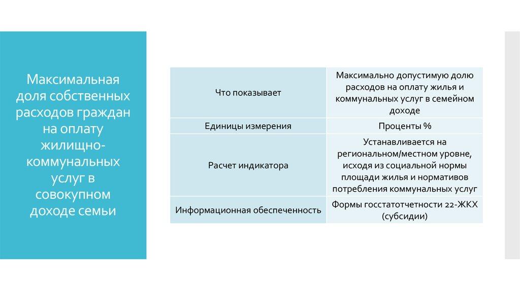 Виза в Россию - Российская виза - Шенгенские визы