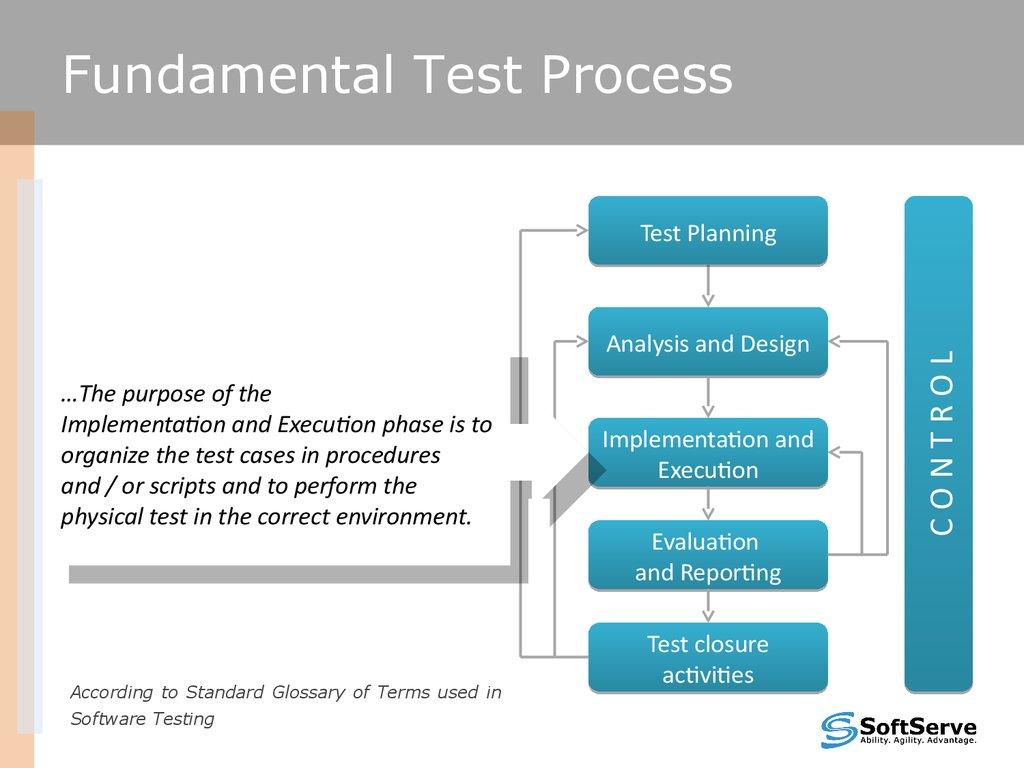 Test Cases Overview V 1 5 Online Presentation