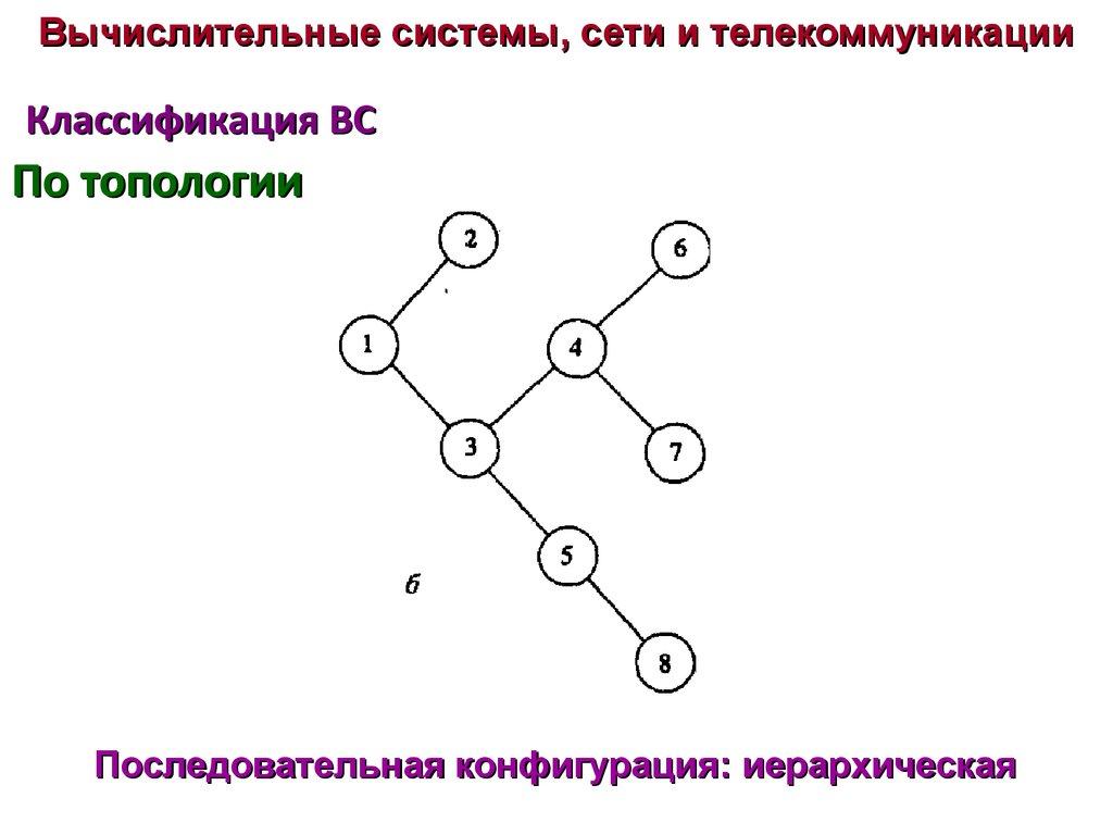 pdf Hypothermia