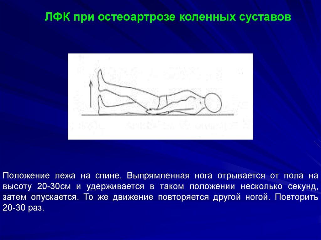 настрои сытина для коленного сустава