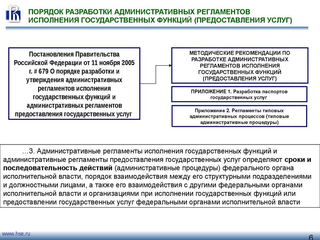 О разработке и утверждении административных регламентов исполнения государственных функций и административных