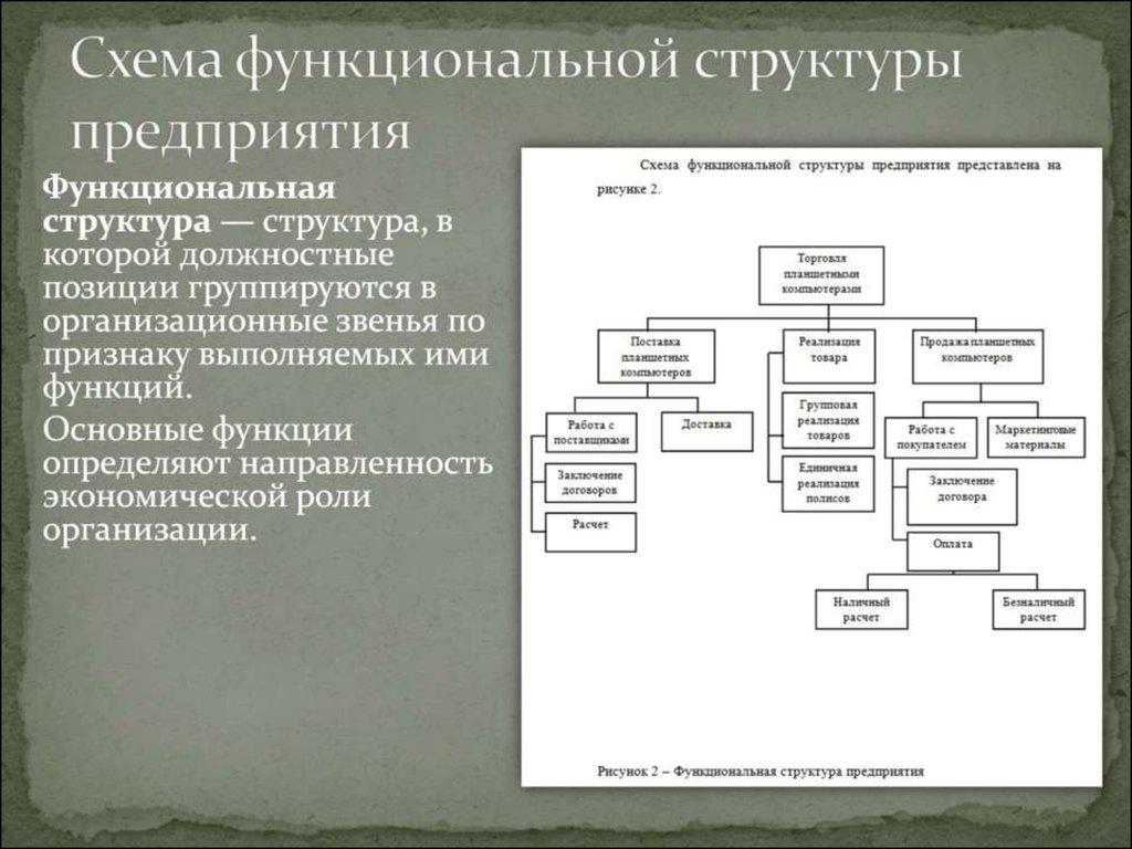 пример курсового проекта по электроснабжению
