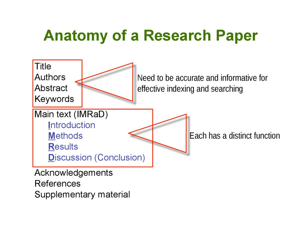 Information retrieval research papers