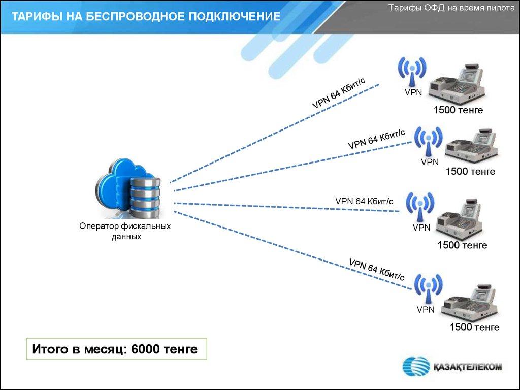 Bizorgsu товары и услуги в Богдановиче