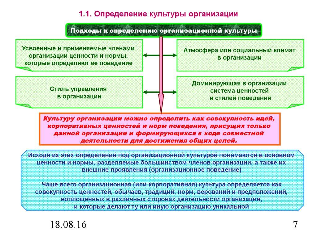 корпоративная структура организации определение