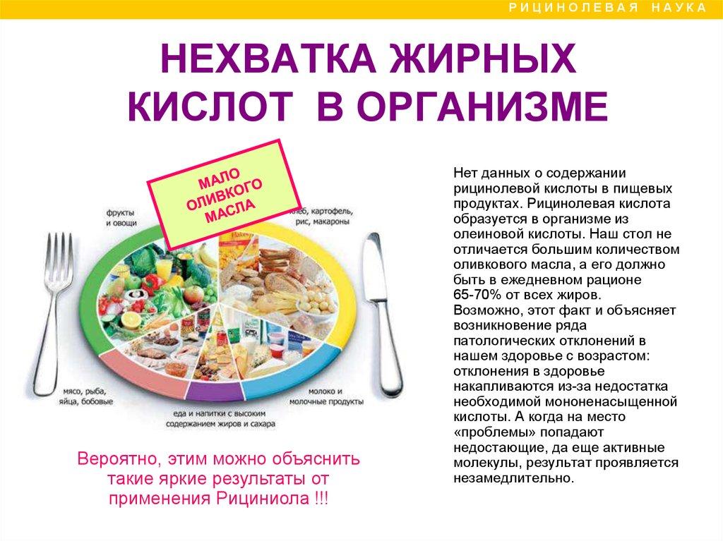 сибирское здоровье против аллергии