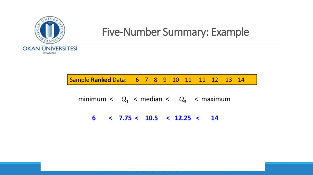 how to find the five number summary