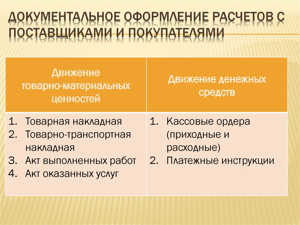 инструкция о порядке ведения воинского