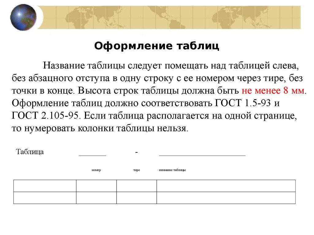 Дипломный проект разработка проекта - актуальные и проверенные бланки на tehnikadeshevle.ru