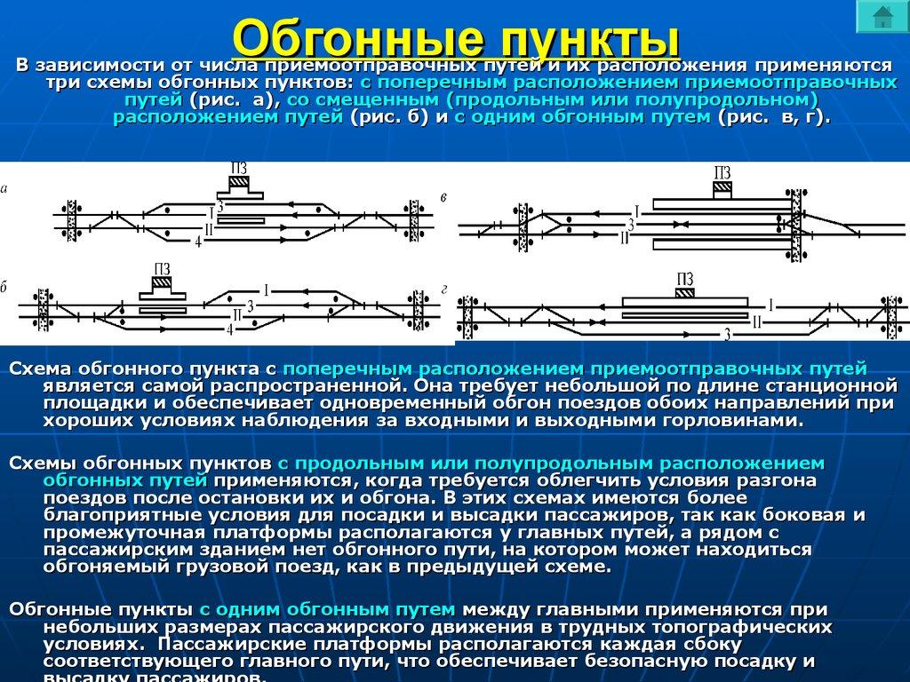 Принципиальные и монтажные схемы домофонов