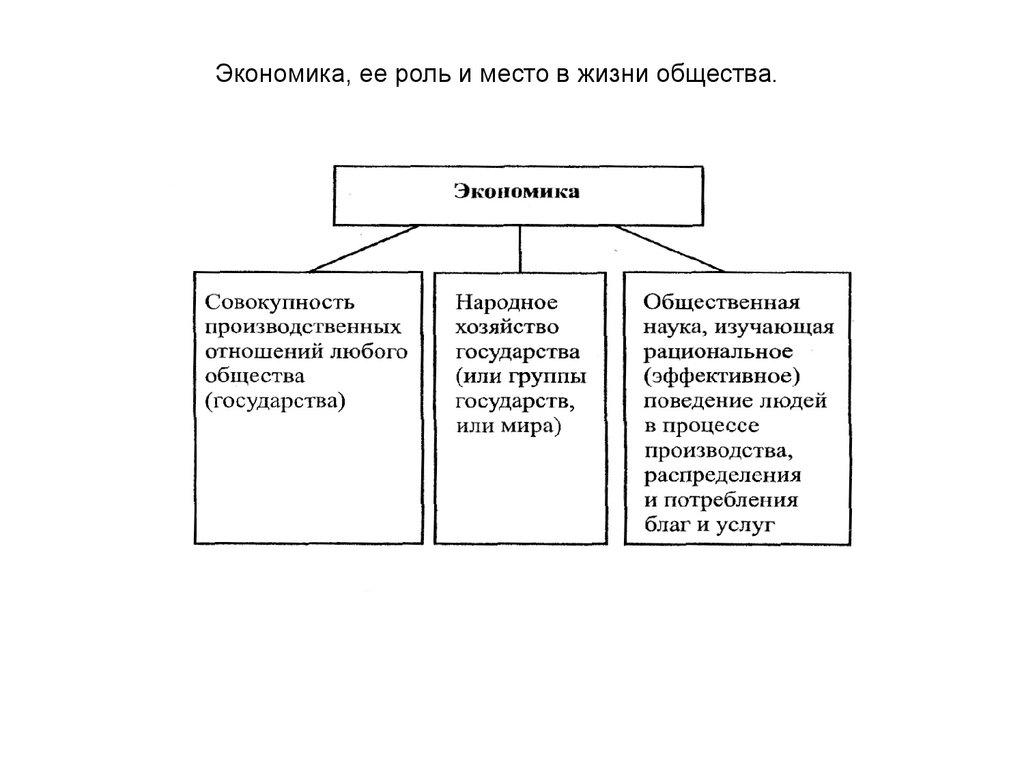 киров курс экономической теории учебник