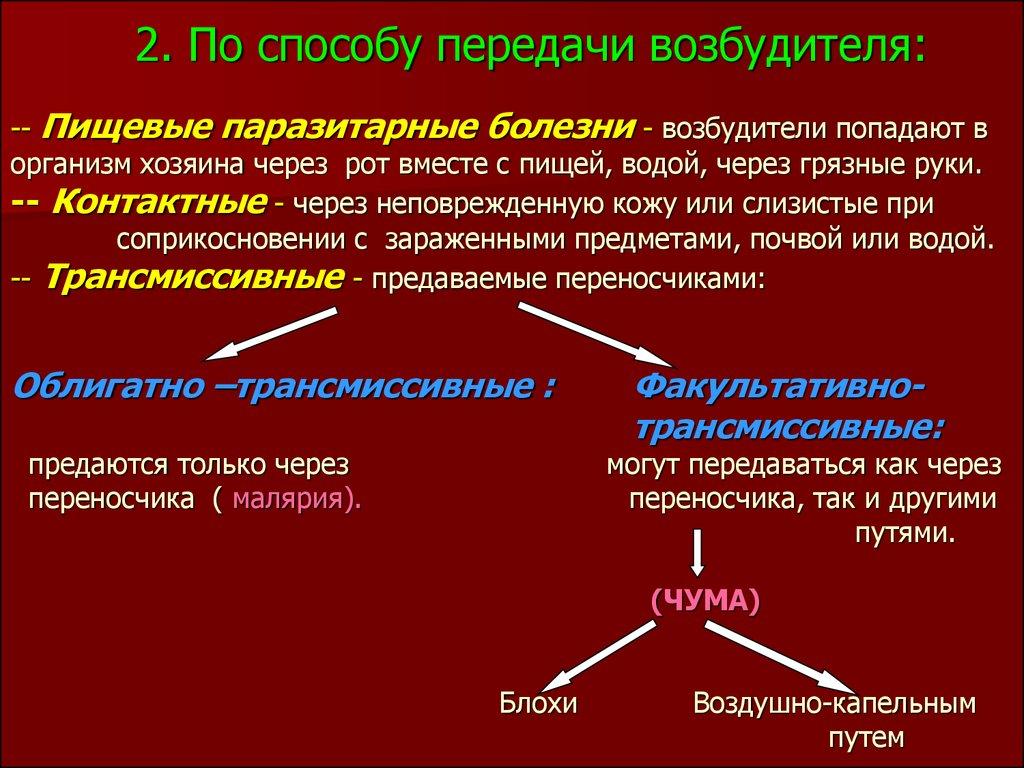 организм хозяина является для паразита средой